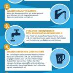 Der IVARIO Wassertest auf Legionellen schützt Ihr Trinkwasser zuhause